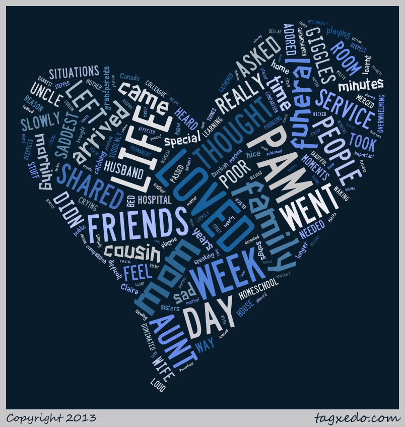 Week 29 Cloud Tagxedo
